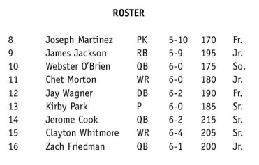"Dartmouth College ""Big Green"" Roster"